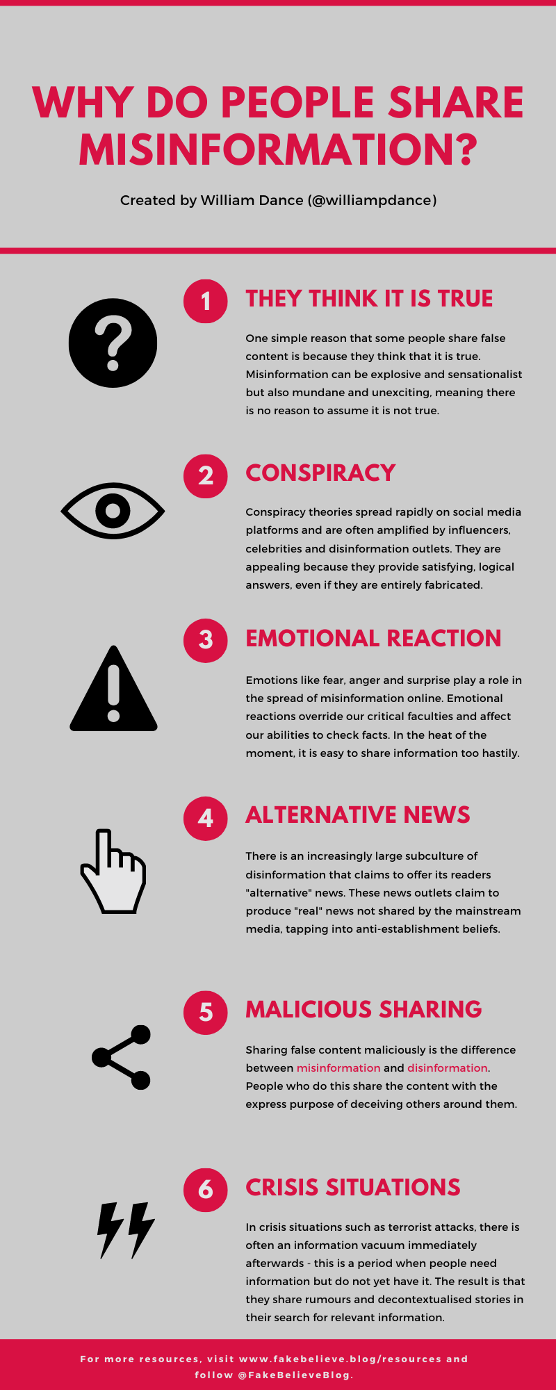 FakeBelieve Infographic Why Do People Share Misinformation